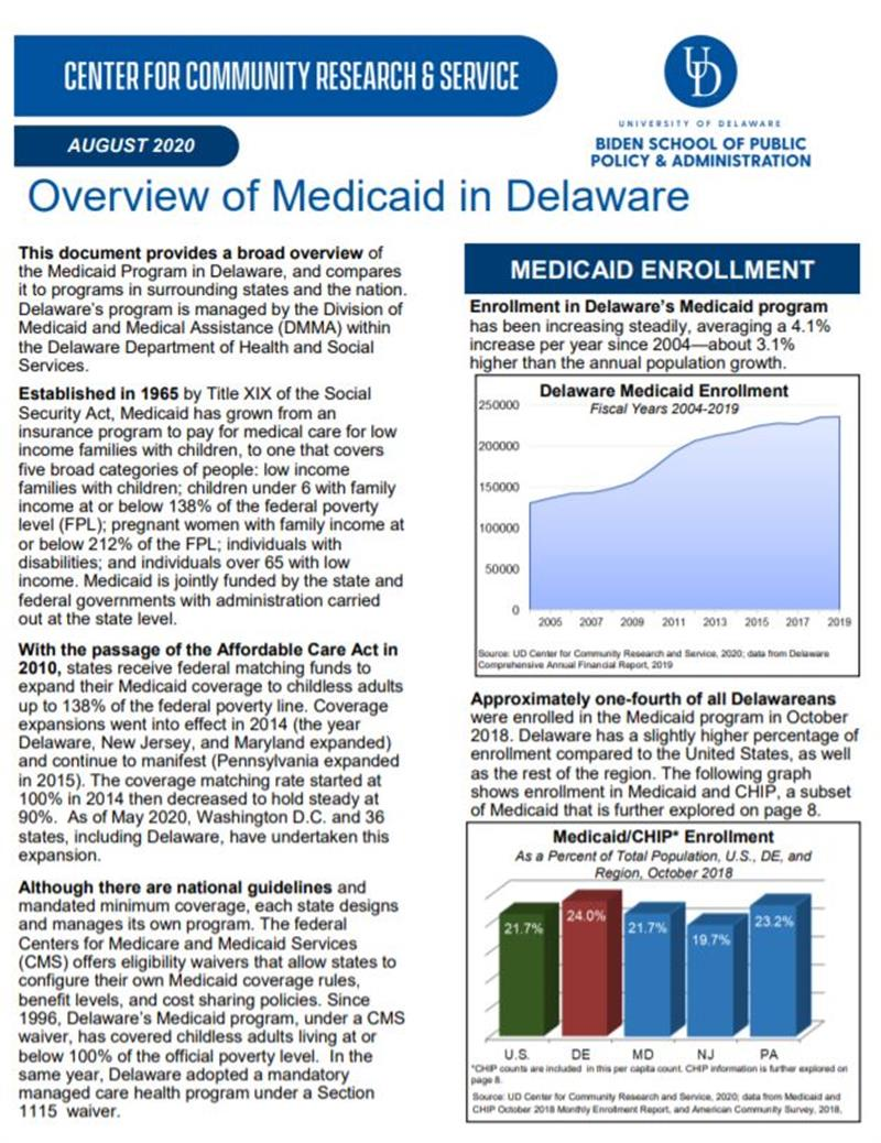 Medicaid Brief