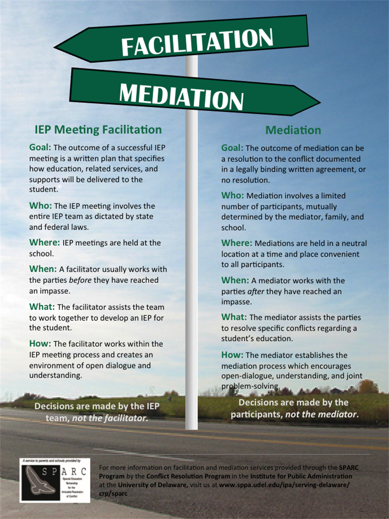 This comparative chart outlines the differences between IPA's IEP Meeting Facilitation and Mediation Services, highlighting the goals of each as well as the who, what, where, when, and how of each program. For more information, contact the staff of the Conflict Resolution Program.