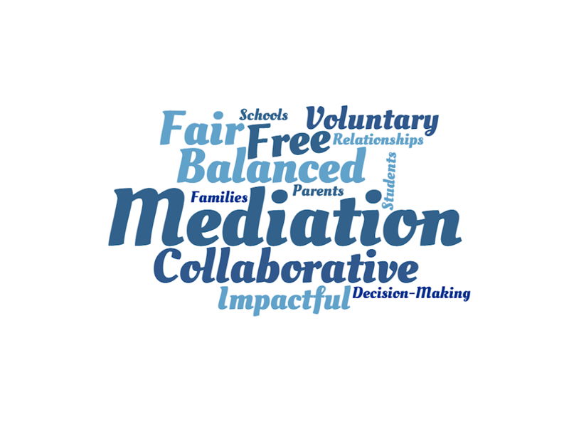 This word cloud encapsules some of the themes, words, and principles core to the Conflict Resolution Program's SPARC Services: fair, free, voluntary, mediation, collaborative, impactful, decision-making, relationships, students, families, parents