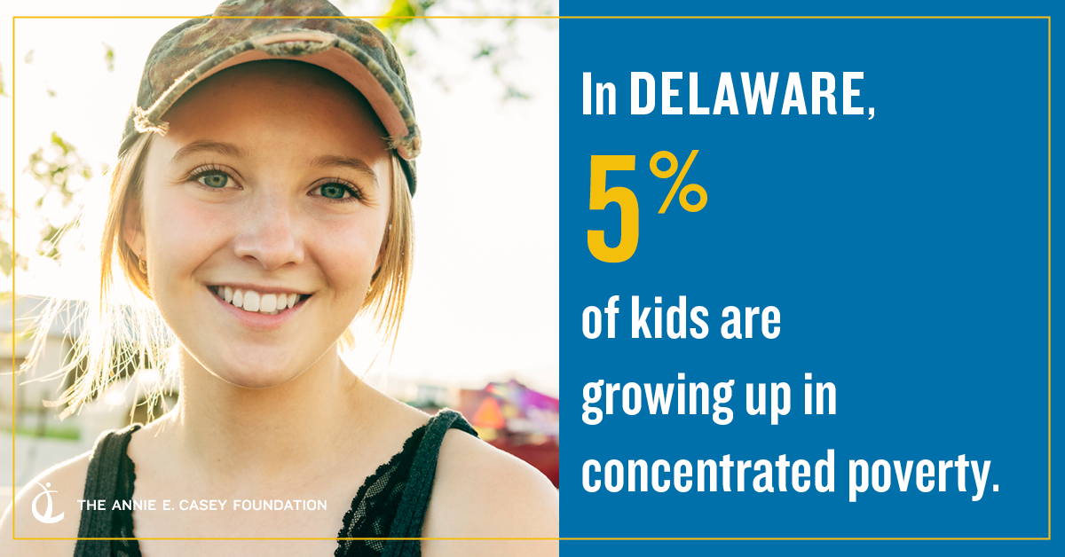 Delaware One of 10 States in the U.S. to Have an Increase in the Number of Children Living in Concentrated Poverty
