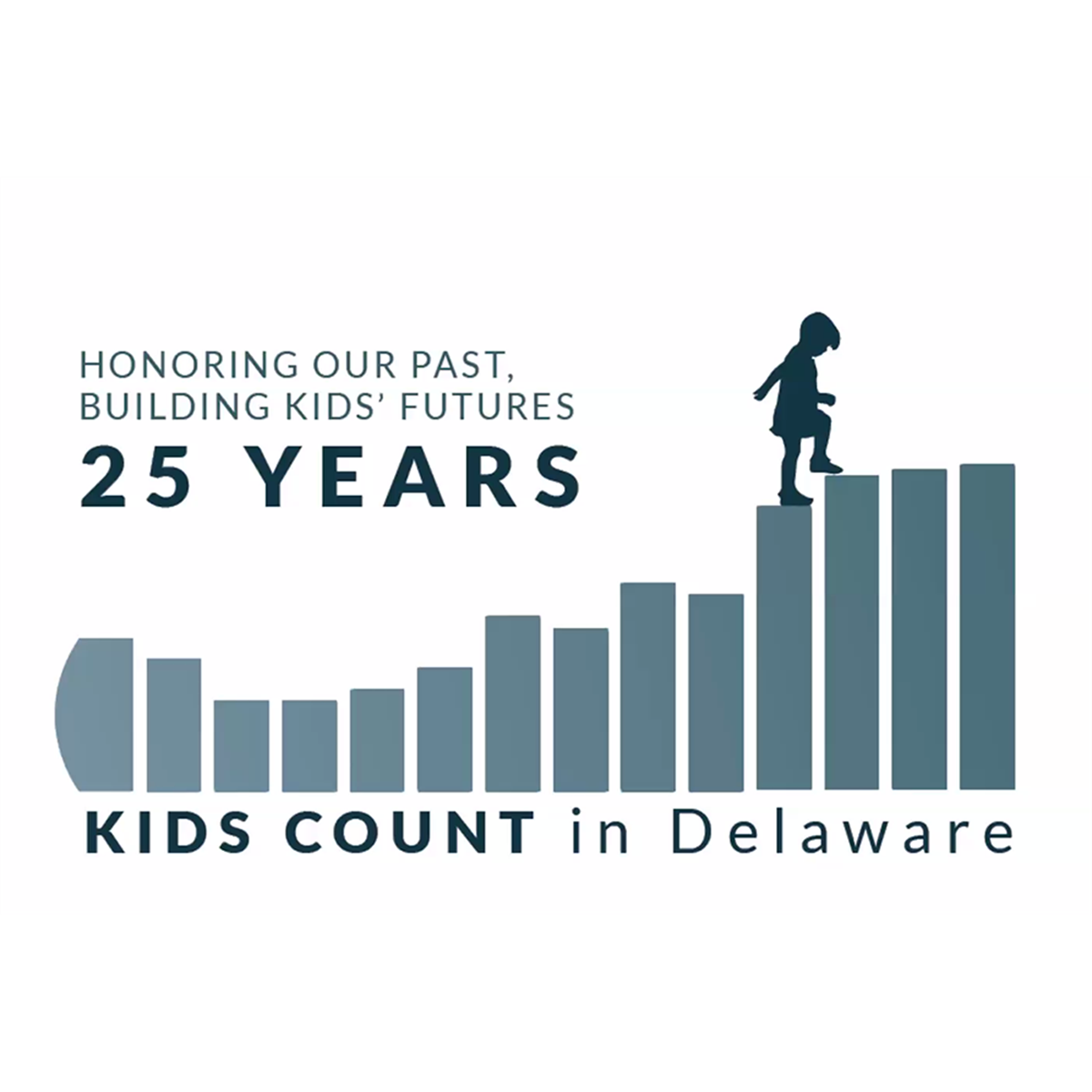 In the Media - WDEL - Kids Count 2020